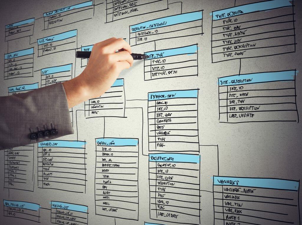 データベース設計